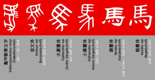Japanese Typography Close-up Chinese Origin Kanji Evolution