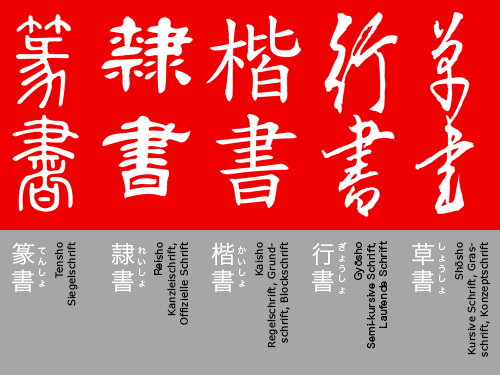 Japanese Typography Close-up Calligraphy Styles Overview