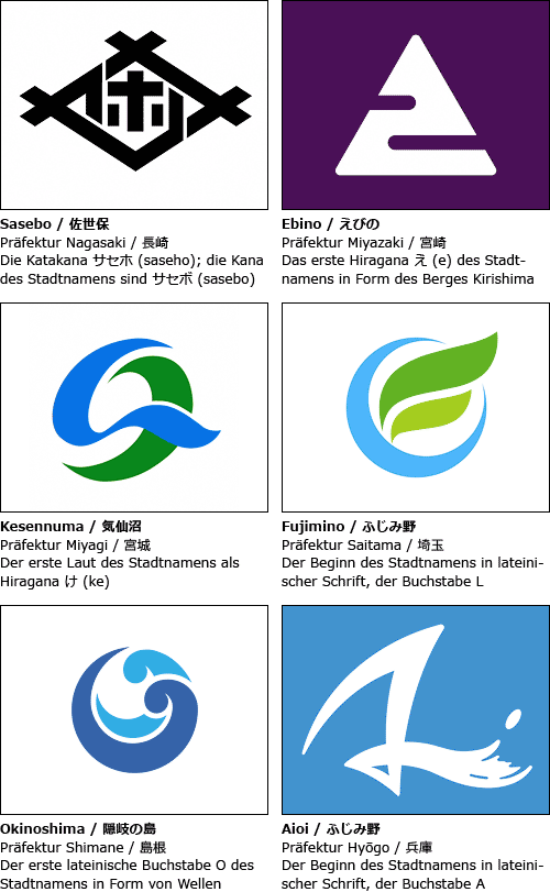 Japanese City Flags